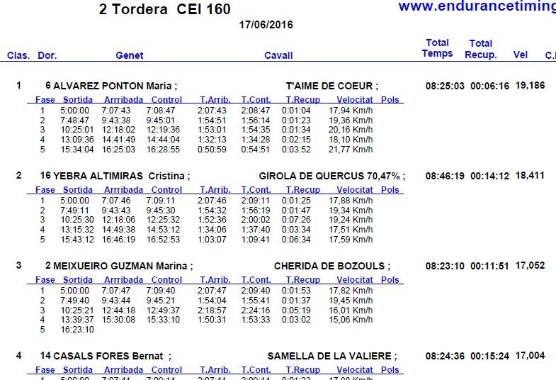 CEI 3 DE TRODERA