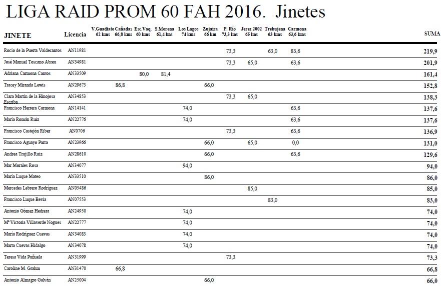 liga-promo-60-jinetes