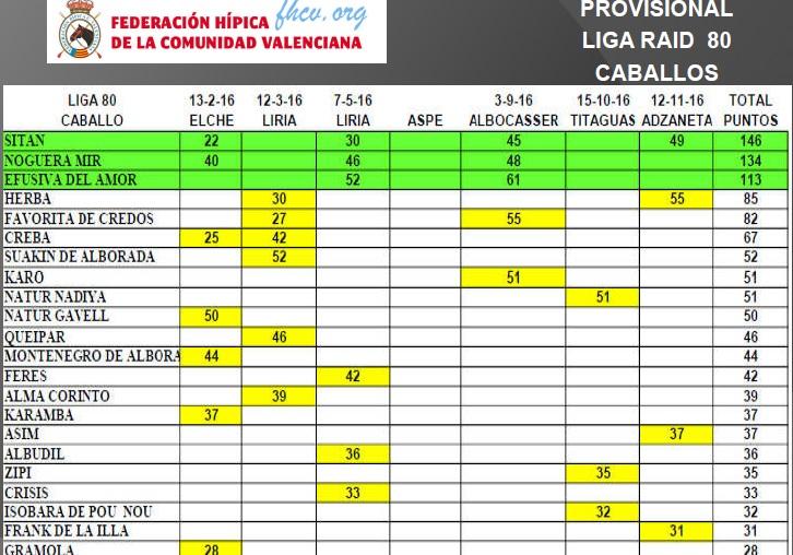 liga-valenciana-3