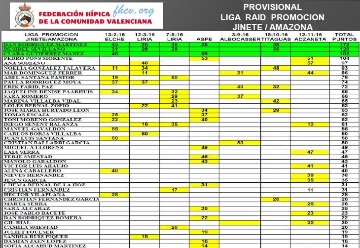 liga-valenciana-4