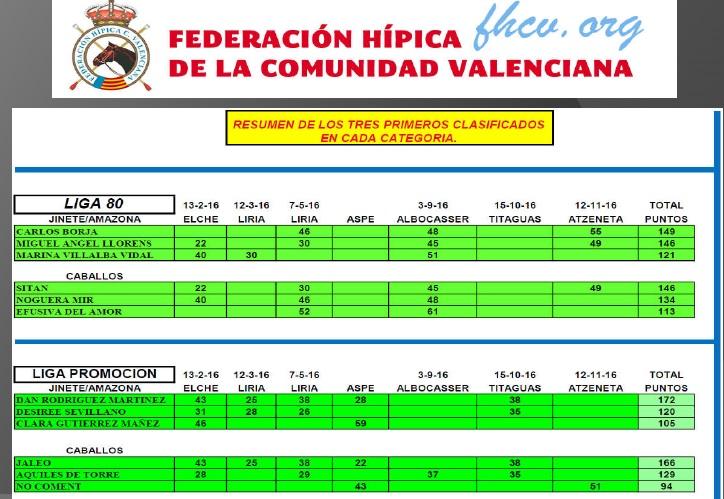 liga-valenciana-6