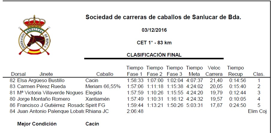 cet-1-sanlucar