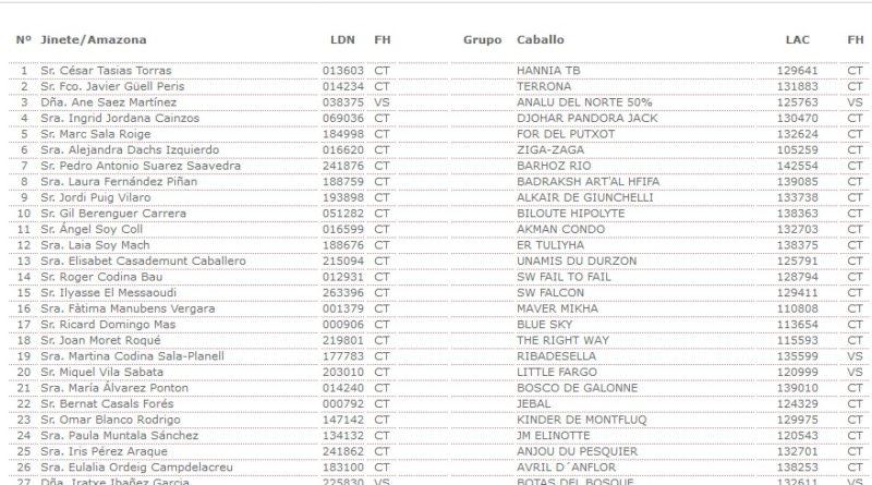 Admitidos en el Ctº de España de Raid Junior y Competición Internacional en Vic (Barcelona).